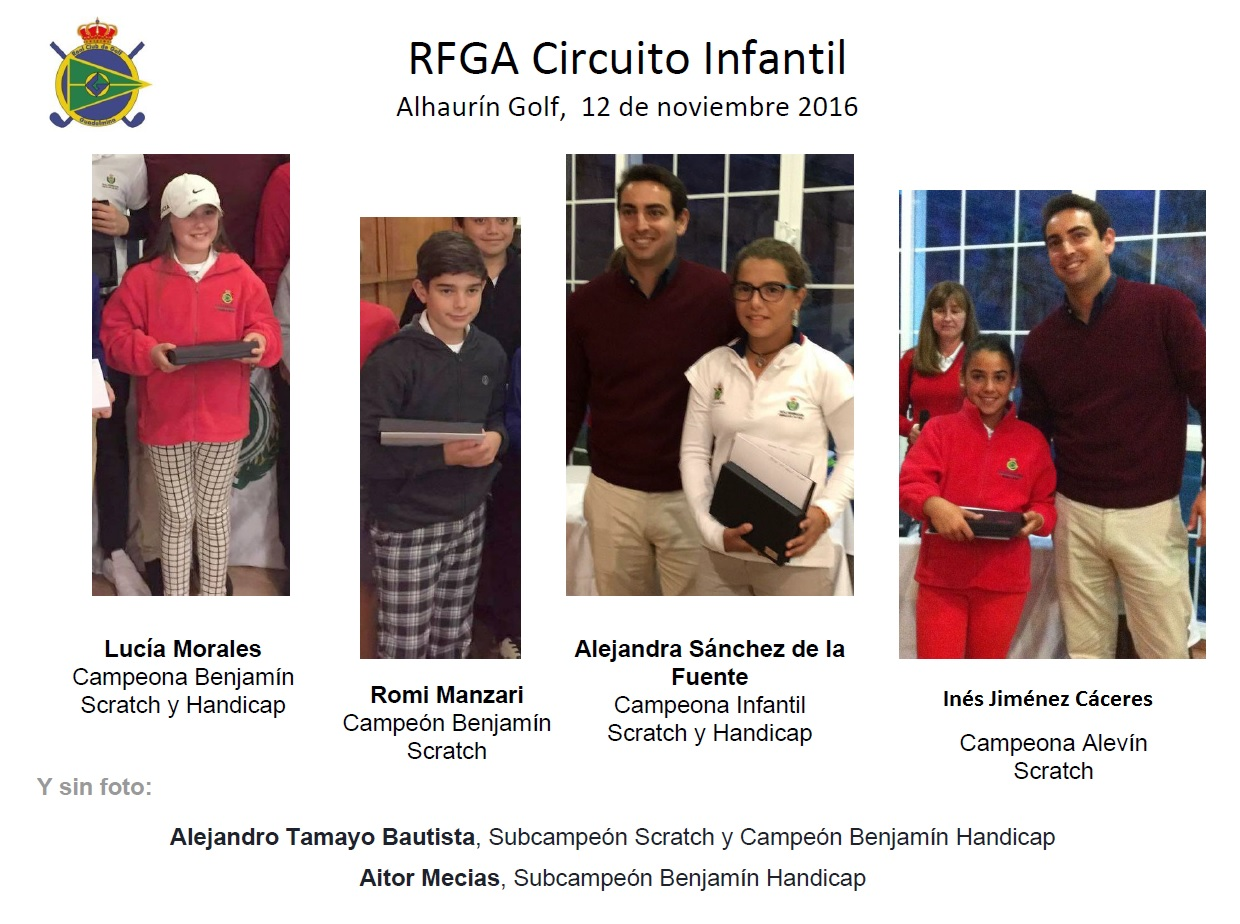 Result of th Andalusian Junior Circuit