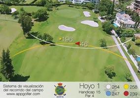 Campo Norte - Hoyo 1 - Handicap 15 - Par 4