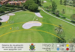 North Course - Hole 2 - Handicap 17 - Par 3